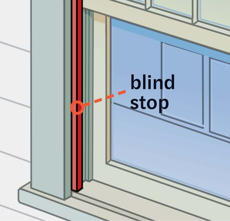Fall 2021 All About storm windows, illustration of blind stop
